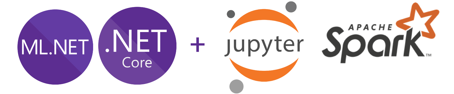 Machine Learning with .NET in Jupyter Notebooks